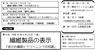 繊維の基礎勉強会~繊維寺子屋(初級編)vol.5~開催のご案内